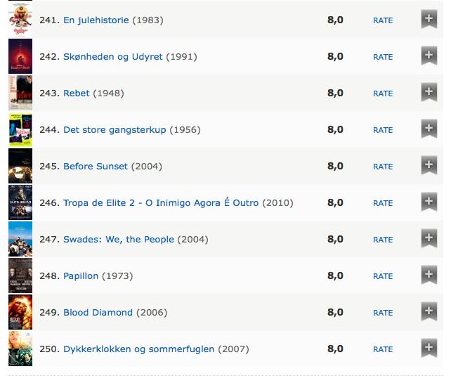 Filmklublisten til sæson 1