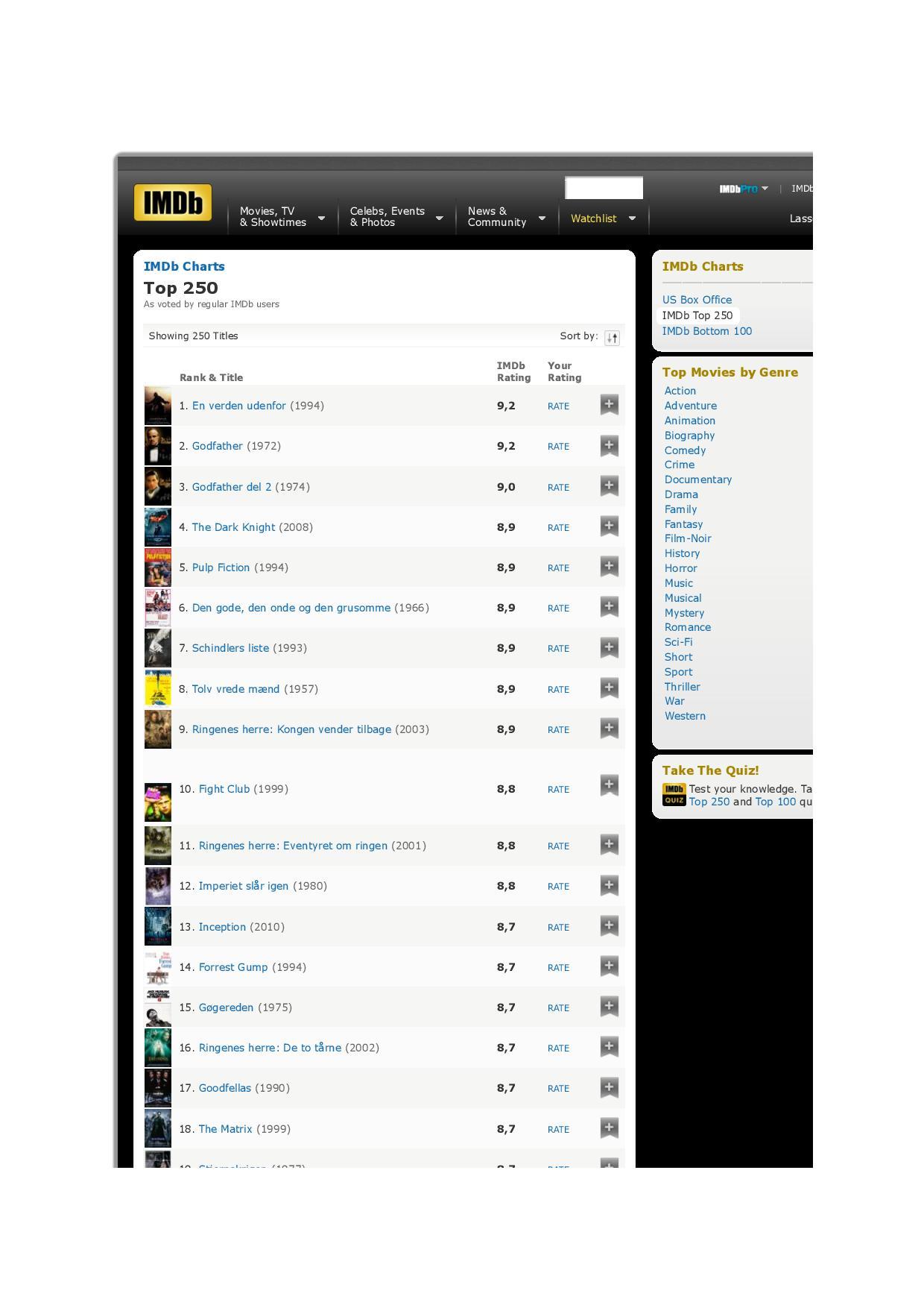 Top 250 Filmklub-page-001